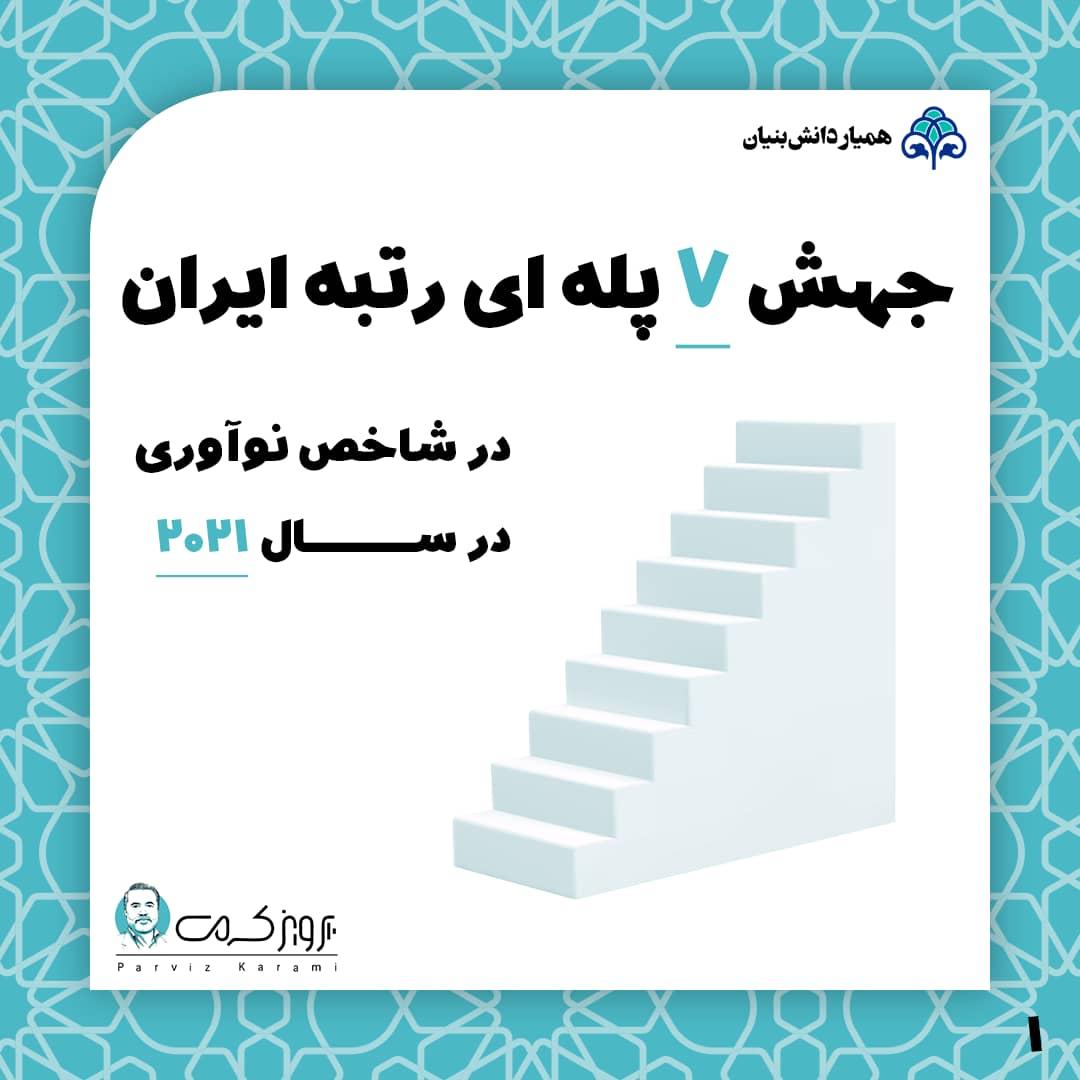جهش 7 پله ایی رتبه ایران در شاخص نوآوری در سال 2021